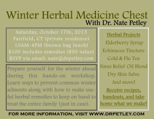 Winter Medicine Chest